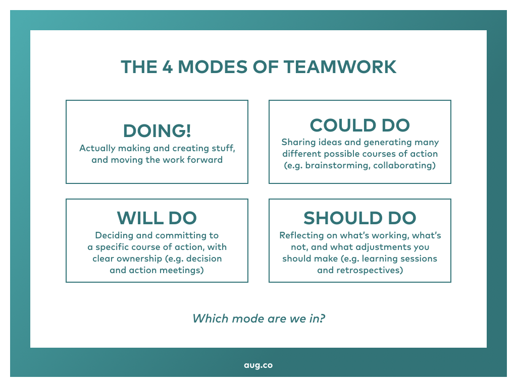august_4_modes_of_teamwork.001