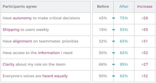work-survey.png